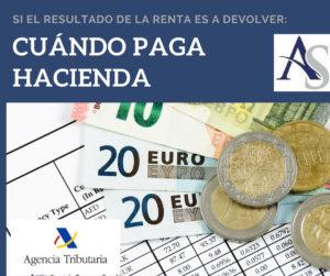 Cuándo paga Hacienda – Renta 2017