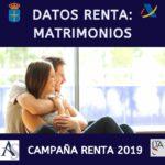 Datos Renta 2019: Matrimonios