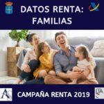 Datos Renta 2019: Situación familiar