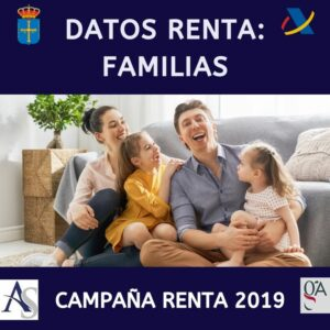 Datos declaración de la renta de Familias Alperi Asesores Gestoria Administrativa