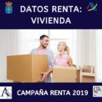 Datos Renta 2019: Vivienda